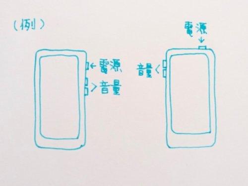 電源ボタンの例